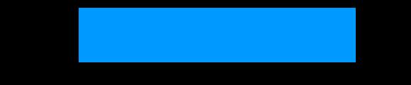 Noradoa